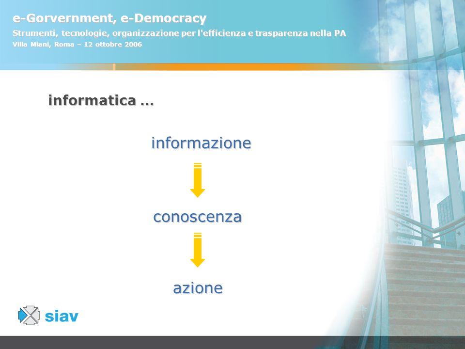 e-Gorvernment, e-Democracy Strumenti, tecnologie, organizzazione per l'efficienza e trasparenza nella PA Villa Miani, Roma – 12 ottobre 2006 conoscenz
