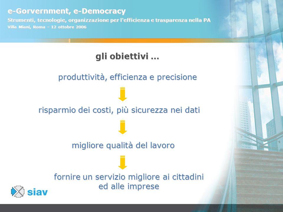 e-Gorvernment, e-Democracy Strumenti, tecnologie, organizzazione per l'efficienza e trasparenza nella PA Villa Miani, Roma – 12 ottobre 2006 produttiv