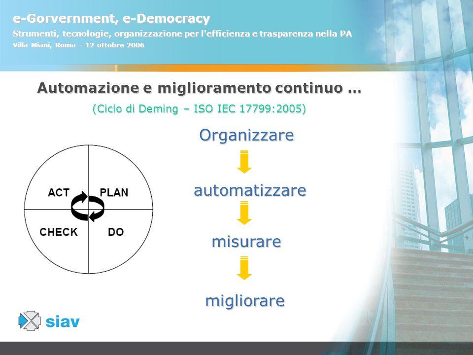 e-Gorvernment, e-Democracy Strumenti, tecnologie, organizzazione per l'efficienza e trasparenza nella PA Villa Miani, Roma – 12 ottobre 2006 automatiz