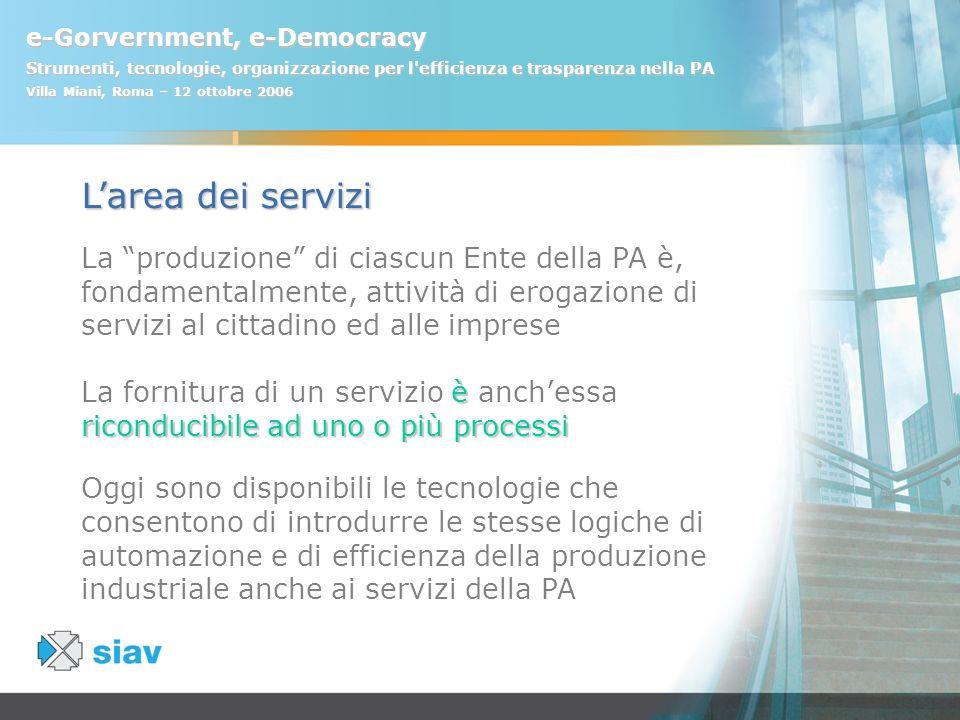 e-Gorvernment, e-Democracy Strumenti, tecnologie, organizzazione per l'efficienza e trasparenza nella PA Villa Miani, Roma – 12 ottobre 2006 Larea dei