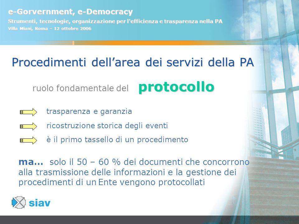 e-Gorvernment, e-Democracy Strumenti, tecnologie, organizzazione per l'efficienza e trasparenza nella PA Villa Miani, Roma – 12 ottobre 2006 Procedime