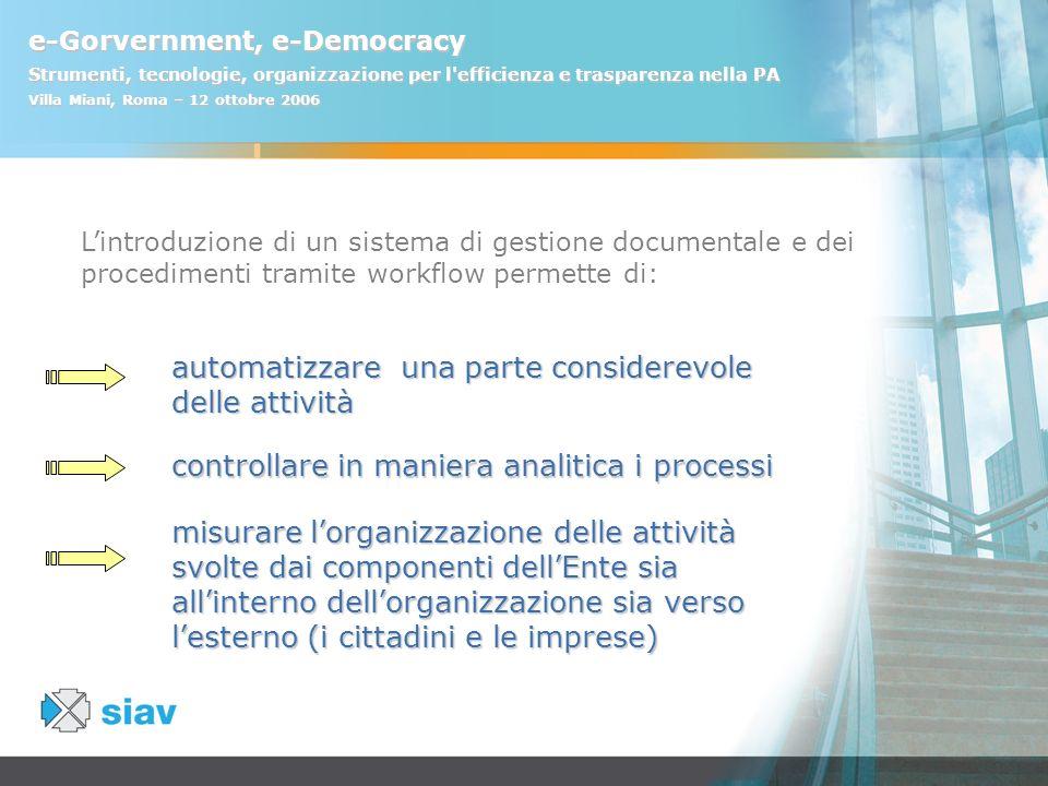e-Gorvernment, e-Democracy Strumenti, tecnologie, organizzazione per l'efficienza e trasparenza nella PA Villa Miani, Roma – 12 ottobre 2006 Lintroduz