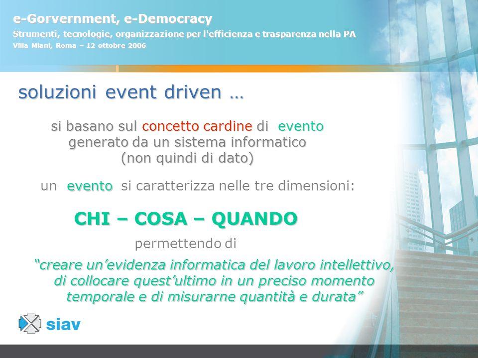e-Gorvernment, e-Democracy Strumenti, tecnologie, organizzazione per l'efficienza e trasparenza nella PA Villa Miani, Roma – 12 ottobre 2006 creare un