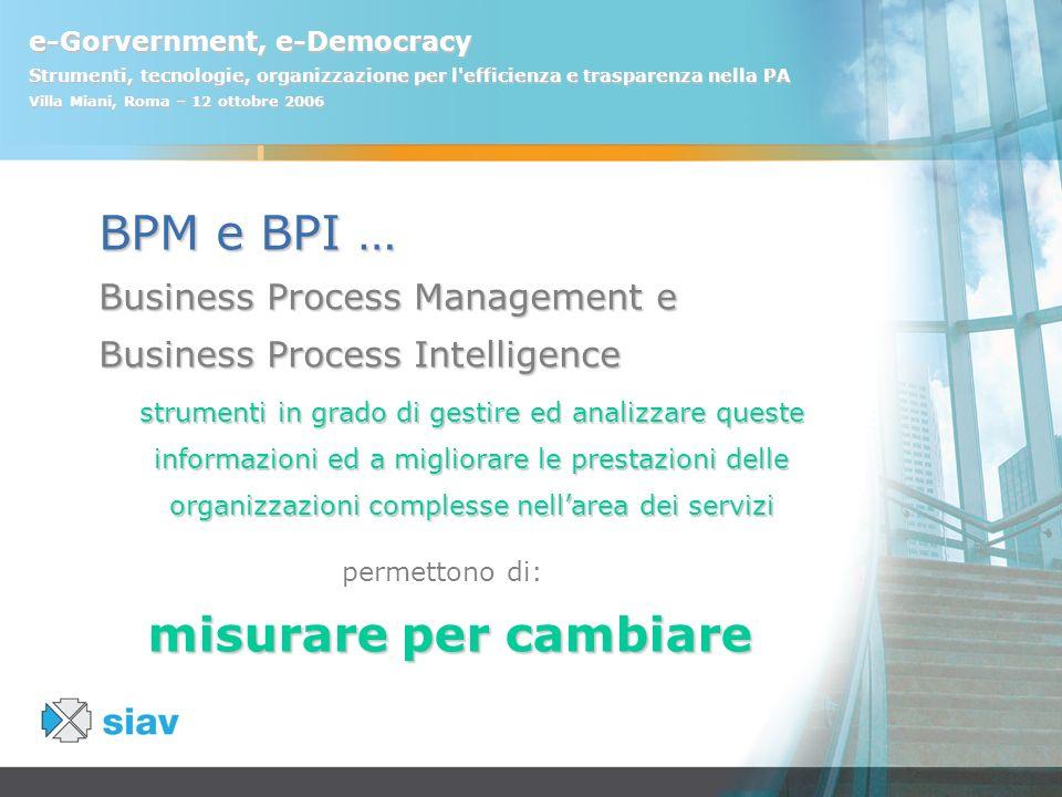 e-Gorvernment, e-Democracy Strumenti, tecnologie, organizzazione per l'efficienza e trasparenza nella PA Villa Miani, Roma – 12 ottobre 2006 BPM e BPI