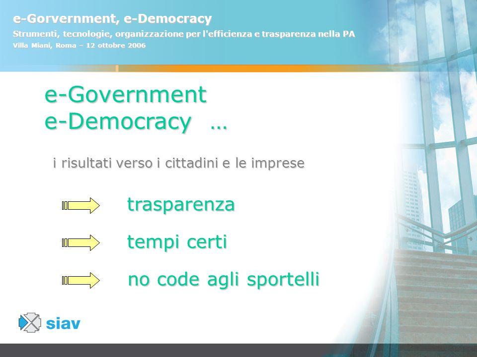 e-Gorvernment, e-Democracy Strumenti, tecnologie, organizzazione per l'efficienza e trasparenza nella PA Villa Miani, Roma – 12 ottobre 2006 no code a