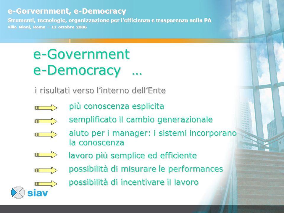 e-Gorvernment, e-Democracy Strumenti, tecnologie, organizzazione per l'efficienza e trasparenza nella PA Villa Miani, Roma – 12 ottobre 2006 aiuto per