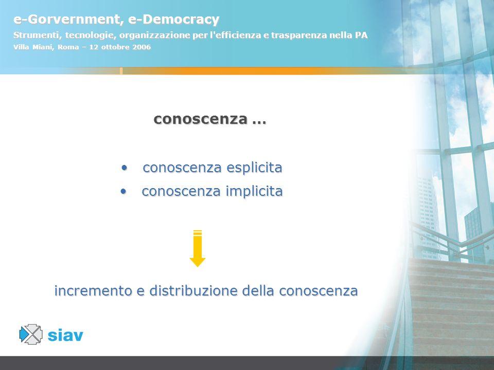 e-Gorvernment, e-Democracy Strumenti, tecnologie, organizzazione per l'efficienza e trasparenza nella PA Villa Miani, Roma – 12 ottobre 2006 increment