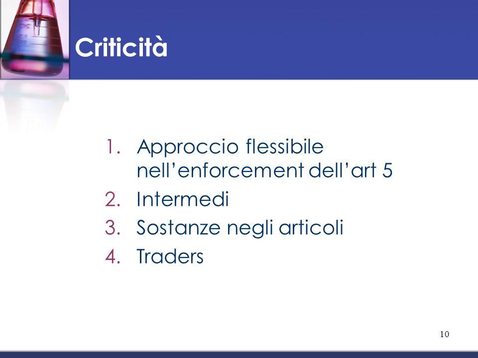 1.Approccio flessibile nellenforcement dellart 5 2.Intermedi 3.Sostanze negli articoli 4.Traders Criticità 10