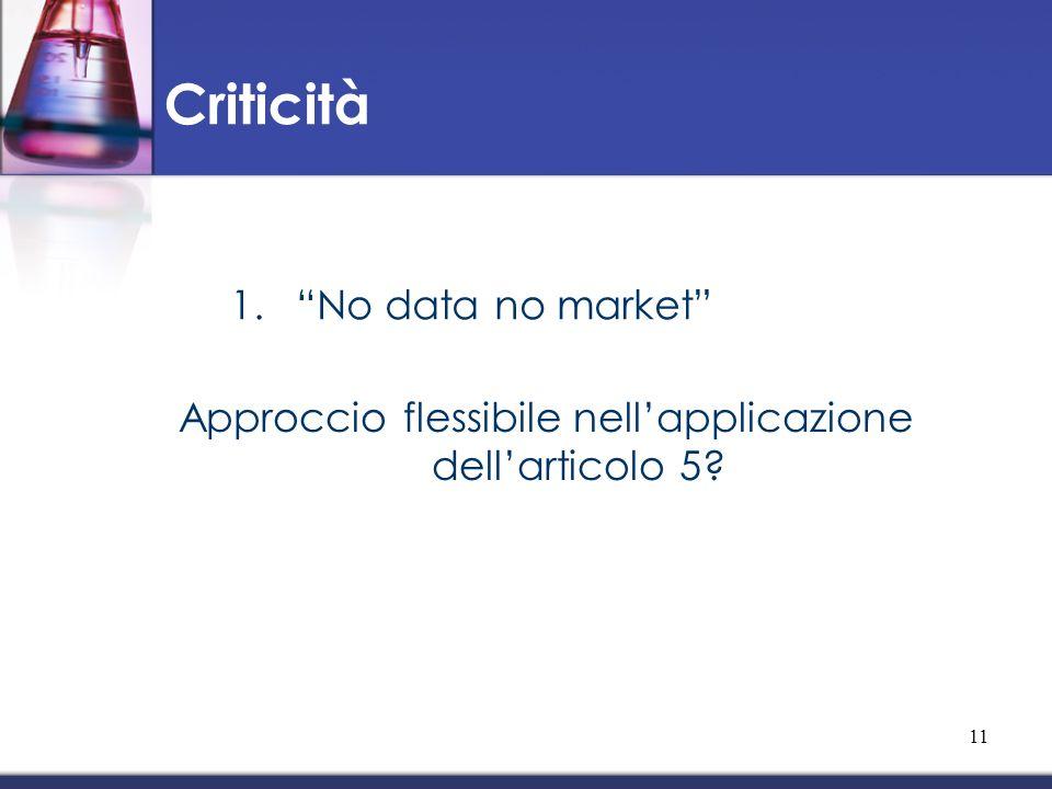 1.No data no market Criticità Approccio flessibile nellapplicazione dellarticolo 5? 11