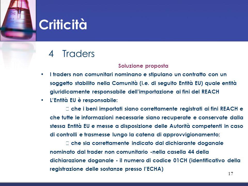 4Traders Soluzione proposta I traders non comunitari nominano e stipulano un contratto con un soggetto stabilito nella Comunità (i.e. di seguito Entit