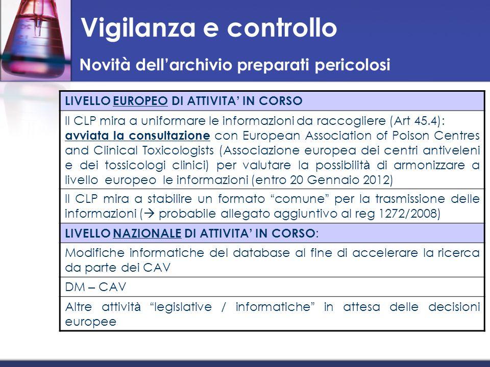 LIVELLO EUROPEO DI ATTIVITA IN CORSO Il CLP mira a uniformare le informazioni da raccogliere (Art 45.4): avviata la consultazione con European Associa