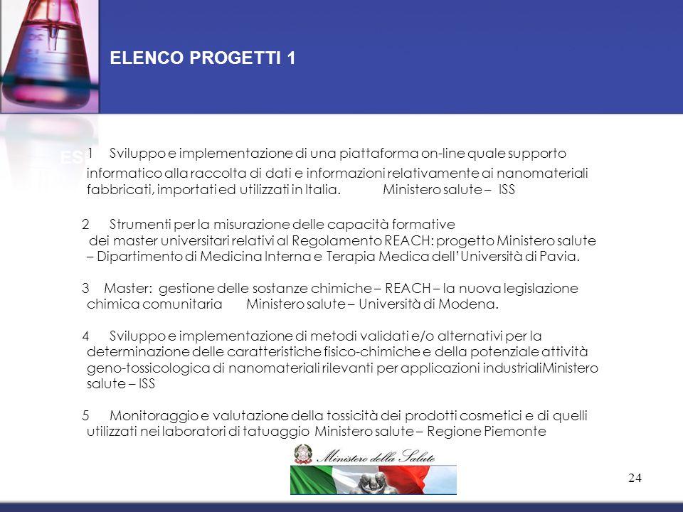24 ELENCO PROGETTI 1 ESEMPI ESPLICATIVI 1 1Sviluppo e implementazione di una piattaforma on-line quale supporto informatico alla raccolta di dati e in