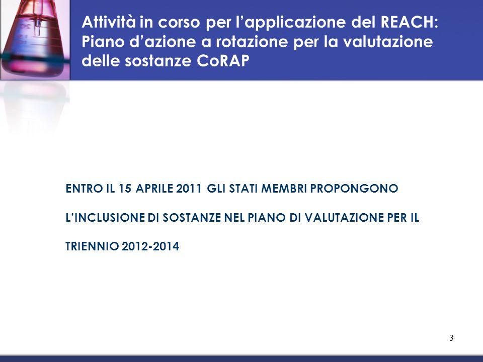 Attività in corso per lapplicazione del REACH: Piano dazione a rotazione per la valutazione delle sostanze CoRAP ENTRO IL 15 APRILE 2011 GLI STATI MEM