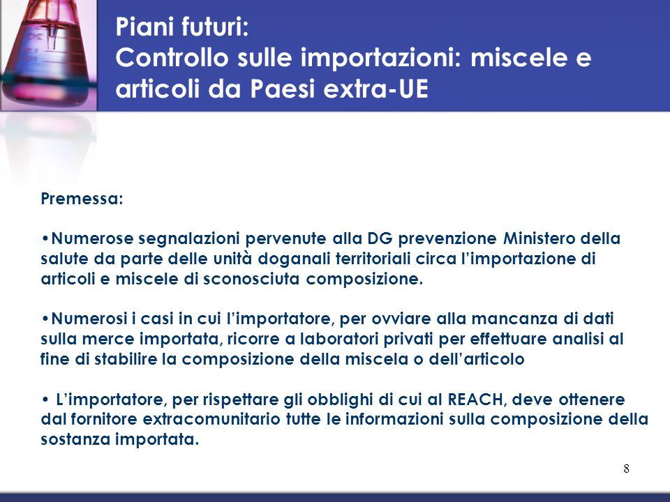 Piani futuri: Controllo sulle importazioni: miscele e articoli da Paesi extra-UE Premessa: Numerose segnalazioni pervenute alla DG prevenzione Ministe