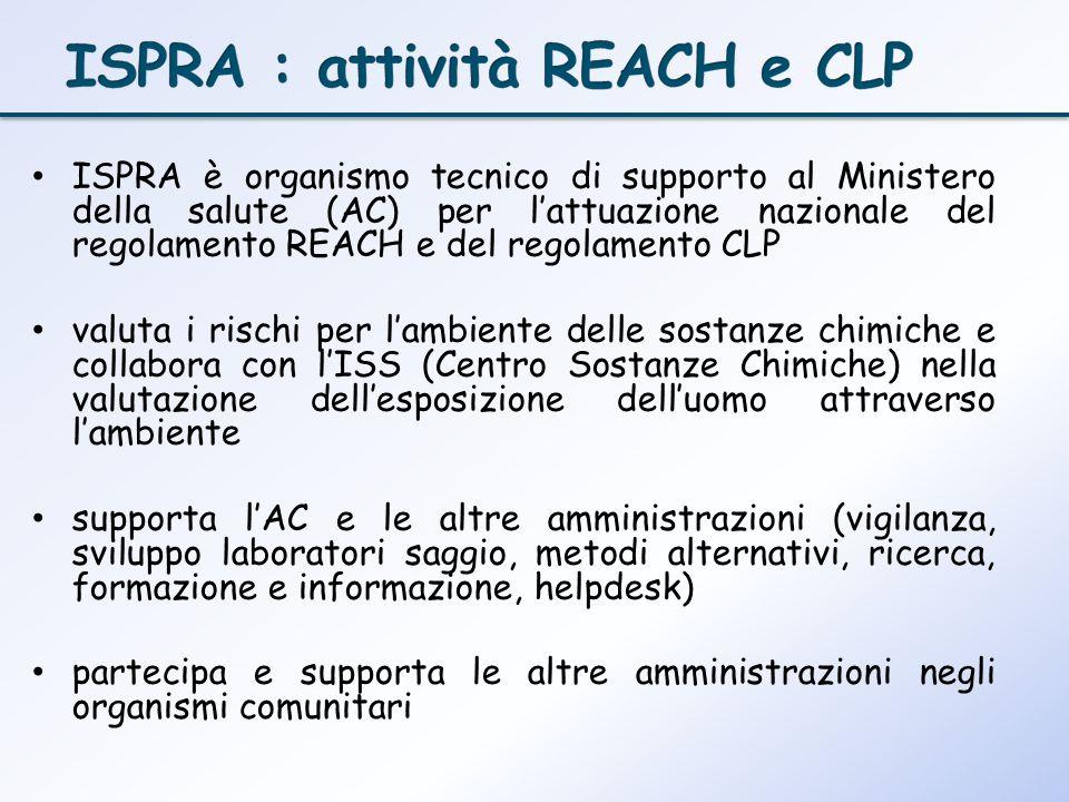 ISPRA è organismo tecnico di supporto al Ministero della salute (AC) per lattuazione nazionale del regolamento REACH e del regolamento CLP valuta i ri