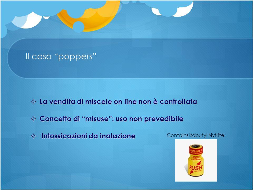 Il caso poppers Contains Isobutyl Nytrite La vendita di miscele on line non è controllata La vendita di miscele on line non è controllata Concetto di