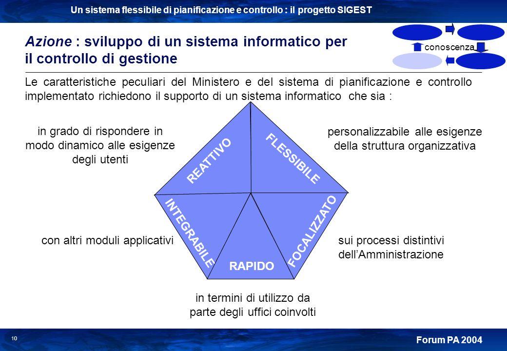 Un sistema flessibile di pianificazione e controllo : il progetto SIGEST Forum PA 2004 10 Le caratteristiche peculiari del Ministero e del sistema di