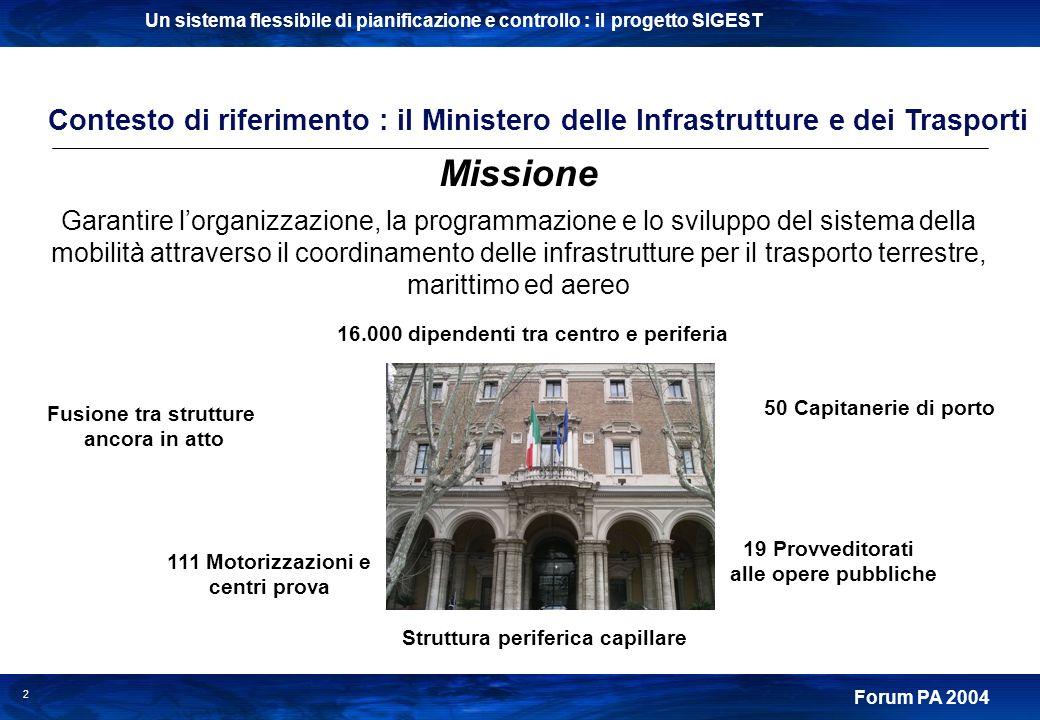 Un sistema flessibile di pianificazione e controllo : il progetto SIGEST Forum PA 2004 2 Contesto di riferimento : il Ministero delle Infrastrutture e