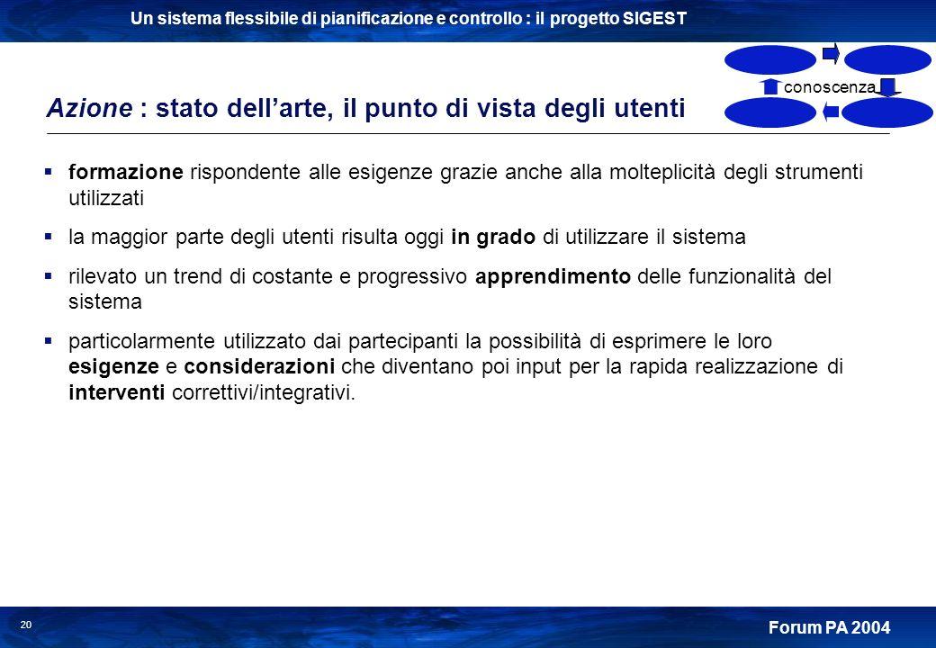 Un sistema flessibile di pianificazione e controllo : il progetto SIGEST Forum PA 2004 20 Azione : stato dellarte, il punto di vista degli utenti form