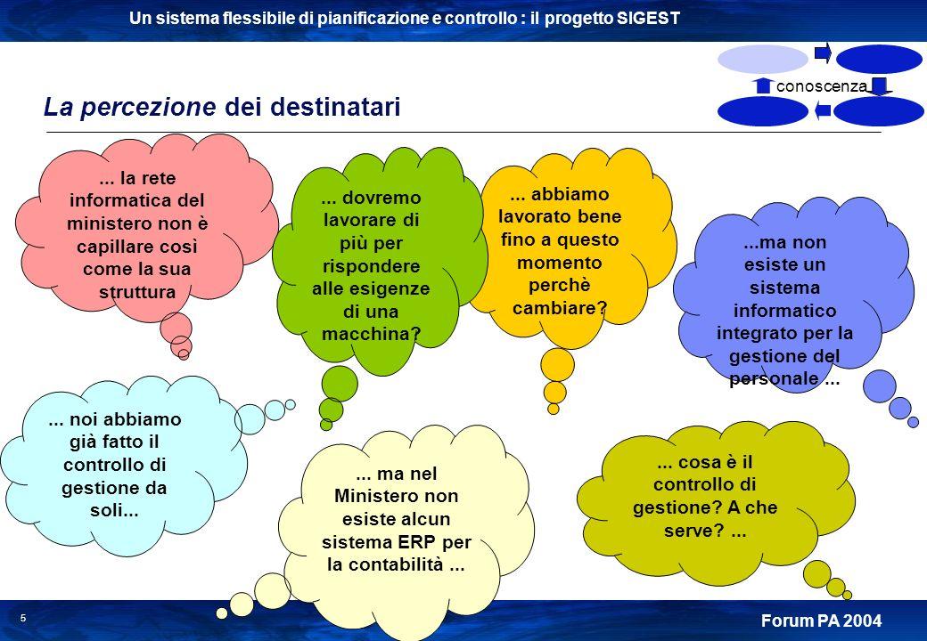 Un sistema flessibile di pianificazione e controllo : il progetto SIGEST Forum PA 2004 5 La percezione dei destinatari...ma non esiste un sistema info