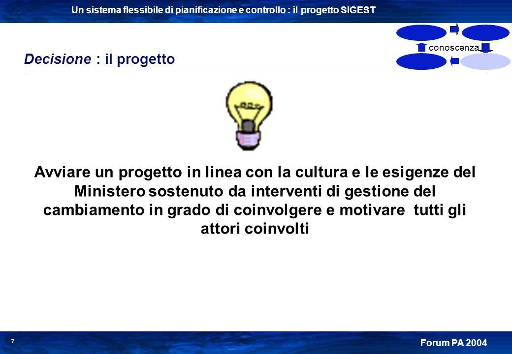 Un sistema flessibile di pianificazione e controllo : il progetto SIGEST Forum PA 2004 7 Decisione : il progetto Avviare un progetto in linea con la c