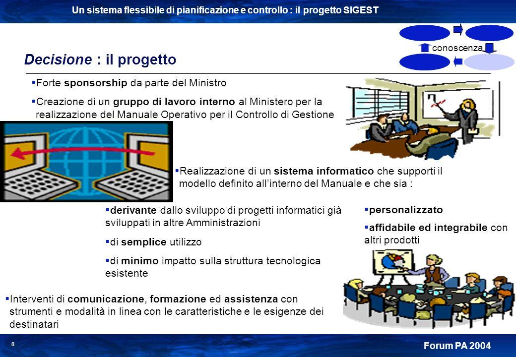 Un sistema flessibile di pianificazione e controllo : il progetto SIGEST Forum PA 2004 8 Decisione : il progetto Forte sponsorship da parte del Minist