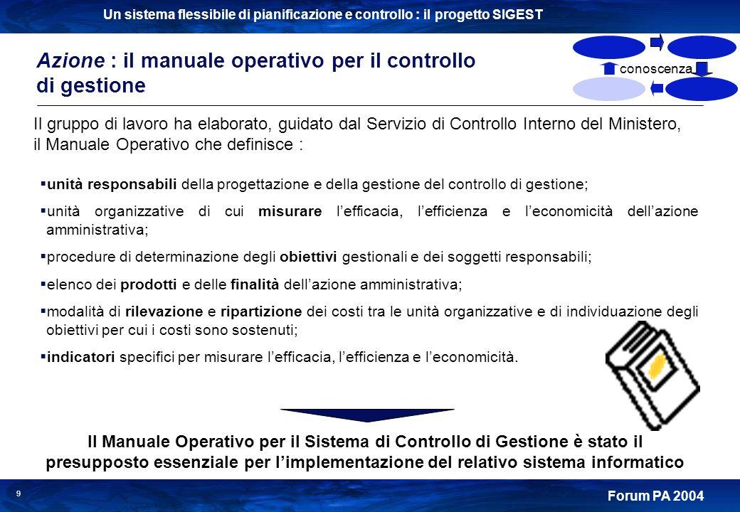 Un sistema flessibile di pianificazione e controllo : il progetto SIGEST Forum PA 2004 9 Azione : il manuale operativo per il controllo di gestione Il