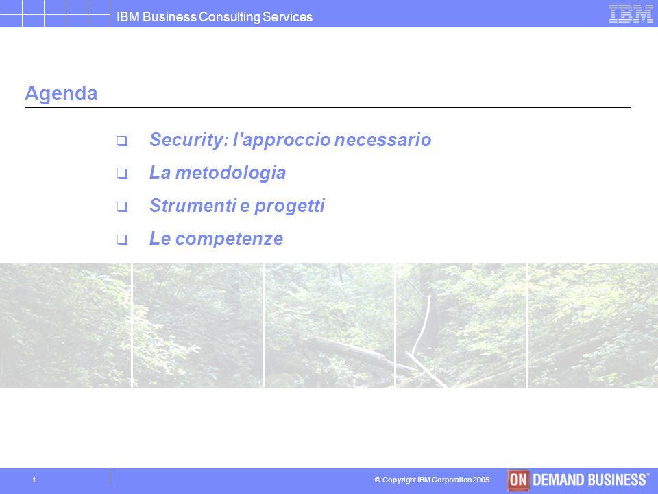 © Copyright IBM Corporation 2005 IBM Business Consulting Services 1 Agenda Security: l approccio necessario La metodologia Strumenti e progetti Le competenze