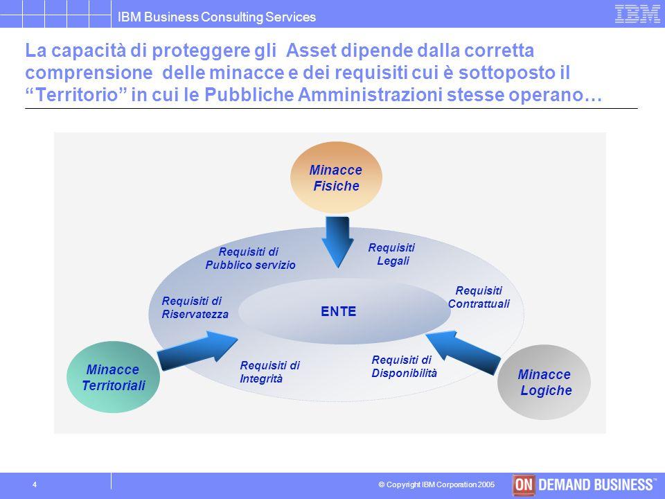 © Copyright IBM Corporation 2005 IBM Business Consulting Services 14 Il Sistema di Gestione della Sicurezza e fondamentale per garantire il controllo del livello di sicurezza e laderenza a standard (es.