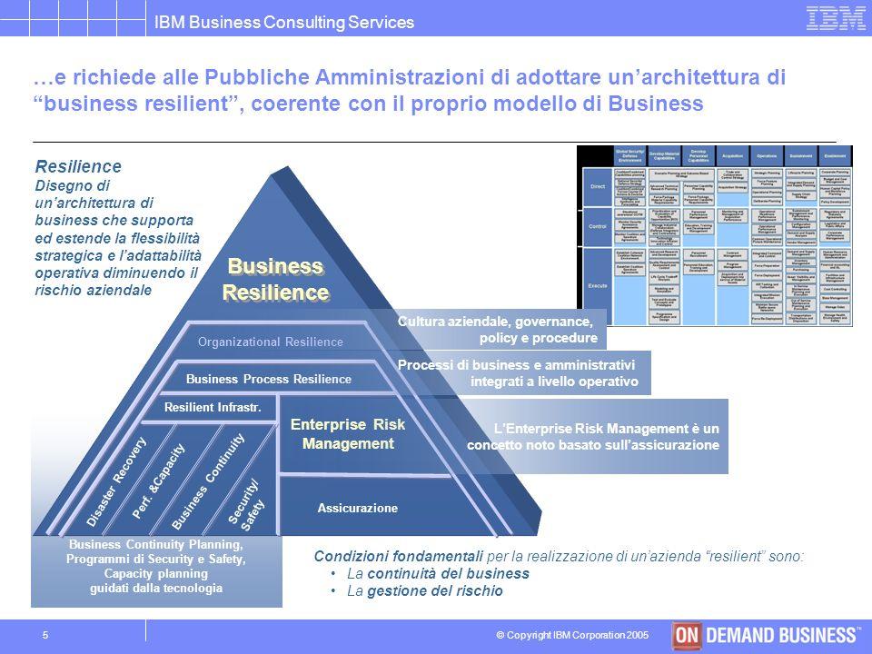 © Copyright IBM Corporation 2005 IBM Business Consulting Services 4 La capacità di proteggere gli Asset dipende dalla corretta comprensione delle mina