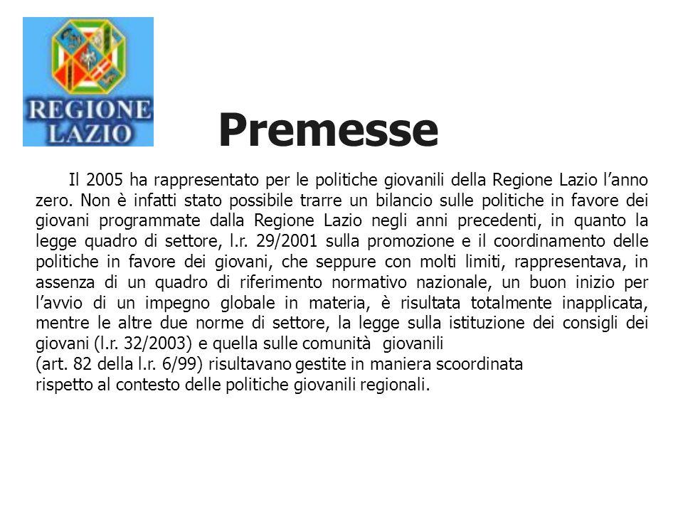 Il 2005 ha rappresentato per le politiche giovanili della Regione Lazio lanno zero. Non è infatti stato possibile trarre un bilancio sulle politiche i