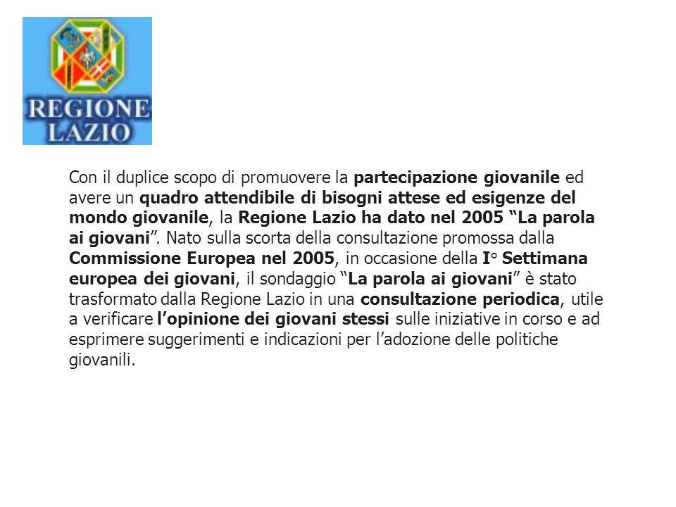 Con il duplice scopo di promuovere la partecipazione giovanile ed avere un quadro attendibile di bisogni attese ed esigenze del mondo giovanile, la Regione Lazio ha dato nel 2005 La parola ai giovani.