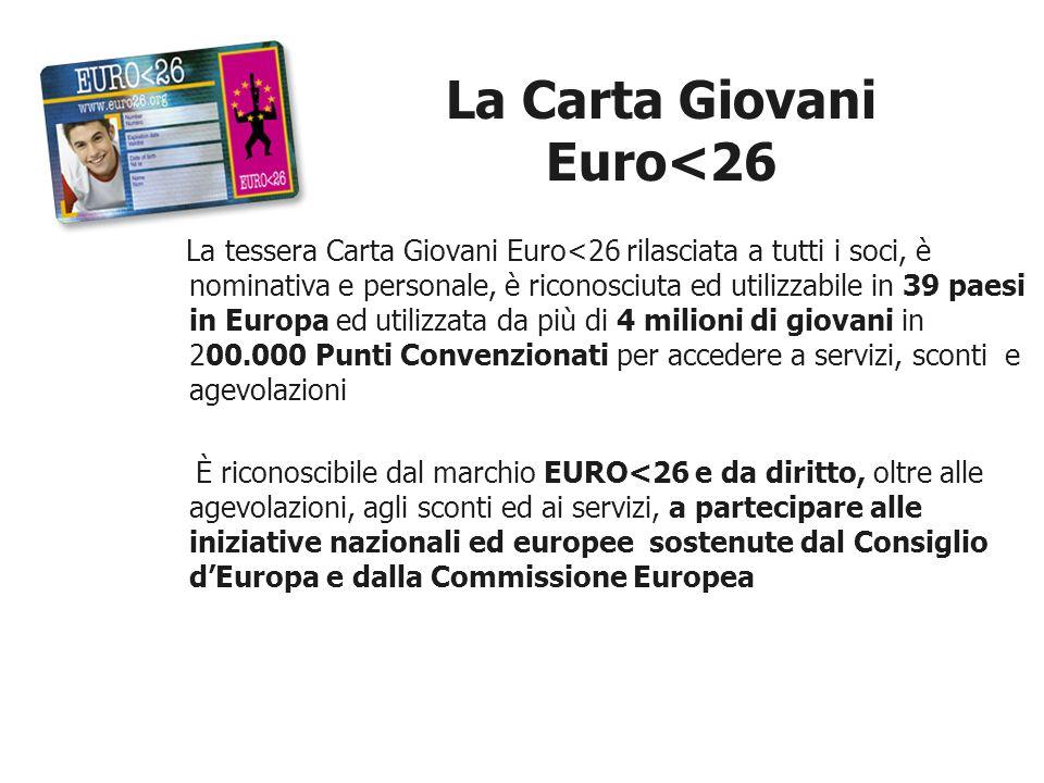 La Carta Giovani Euro<26 La tessera Carta Giovani Euro<26 rilasciata a tutti i soci, è nominativa e personale, è riconosciuta ed utilizzabile in 39 pa