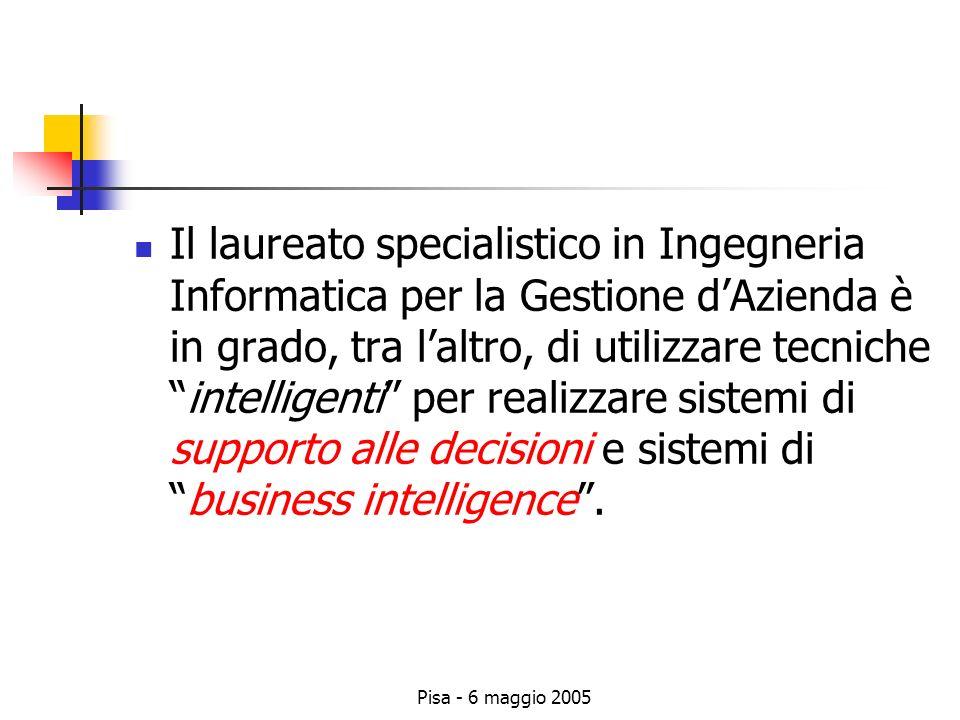 Pisa - 6 maggio 2005 Il laureato specialistico in Ingegneria Informatica per la Gestione dAzienda è in grado, tra laltro, di utilizzare tecnicheintelligenti per realizzare sistemi di supporto alle decisioni e sistemi dibusiness intelligence.