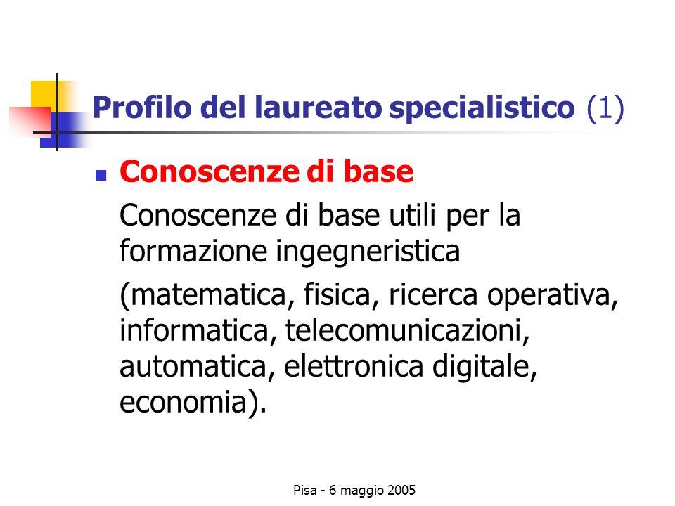 Pisa - 6 maggio 2005 Profilo del laureato specialistico (1) Conoscenze di base Conoscenze di base utili per la formazione ingegneristica (matematica, fisica, ricerca operativa, informatica, telecomunicazioni, automatica, elettronica digitale, economia).