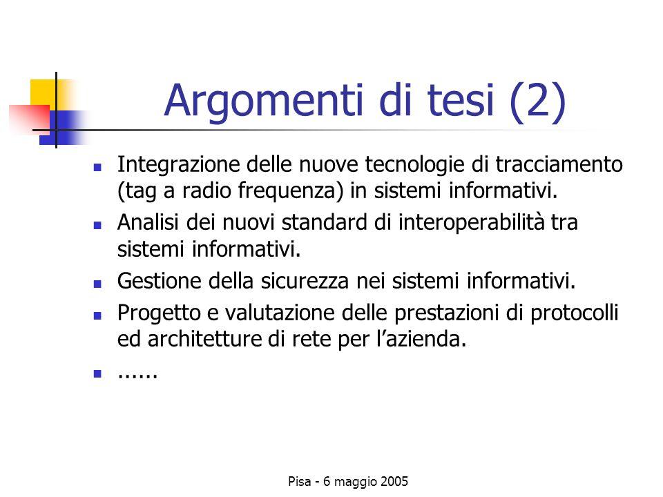 Pisa - 6 maggio 2005 Argomenti di tesi (2) Integrazione delle nuove tecnologie di tracciamento (tag a radio frequenza) in sistemi informativi.