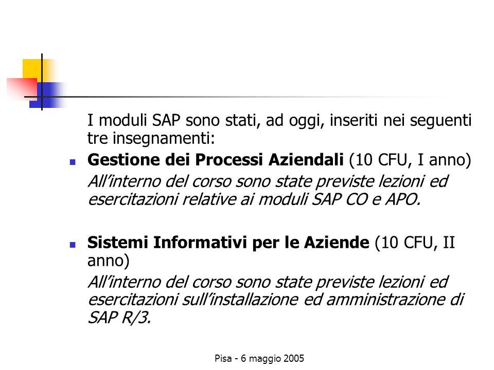 Pisa - 6 maggio 2005 I moduli SAP sono stati, ad oggi, inseriti nei seguenti tre insegnamenti: Gestione dei Processi Aziendali (10 CFU, I anno) Allinterno del corso sono state previste lezioni ed esercitazioni relative ai moduli SAP CO e APO.