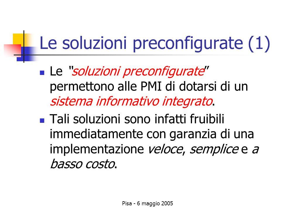 Pisa - 6 maggio 2005 Le soluzioni preconfigurate (1) Le soluzioni preconfigurate permettono alle PMI di dotarsi di un sistema informativo integrato.