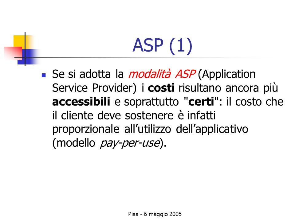 Pisa - 6 maggio 2005 ASP (1) Se si adotta la modalità ASP (Application Service Provider) i costi risultano ancora più accessibili e soprattutto certi : il costo che il cliente deve sostenere è infatti proporzionale allutilizzo dellapplicativo (modello pay-per-use).