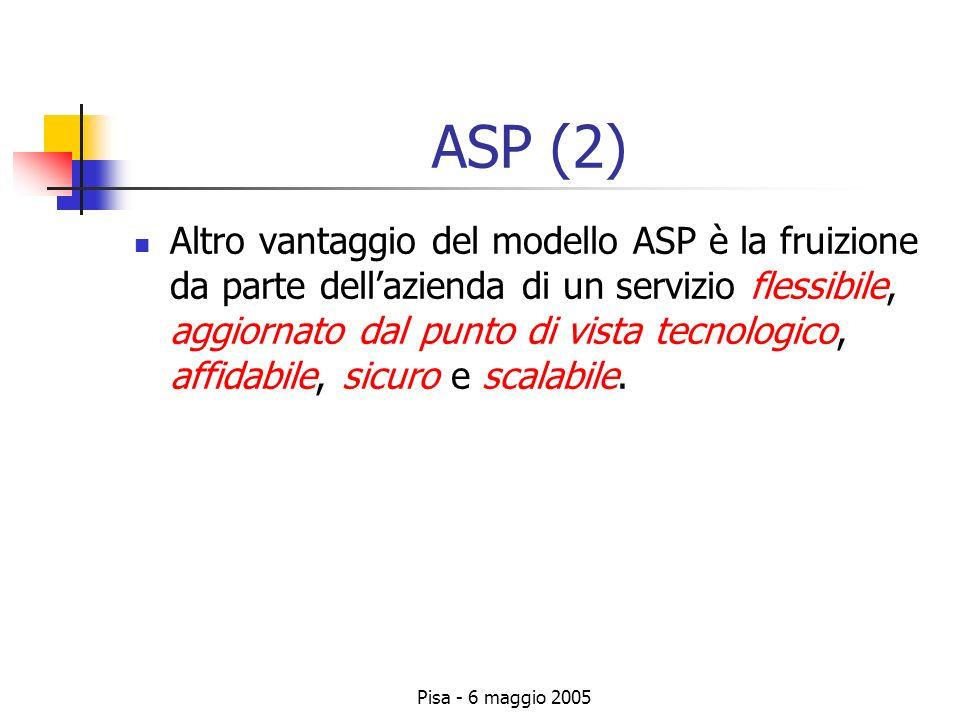 Pisa - 6 maggio 2005 ASP (2) Altro vantaggio del modello ASP è la fruizione da parte dellazienda di un servizio flessibile, aggiornato dal punto di vista tecnologico, affidabile, sicuro e scalabile.