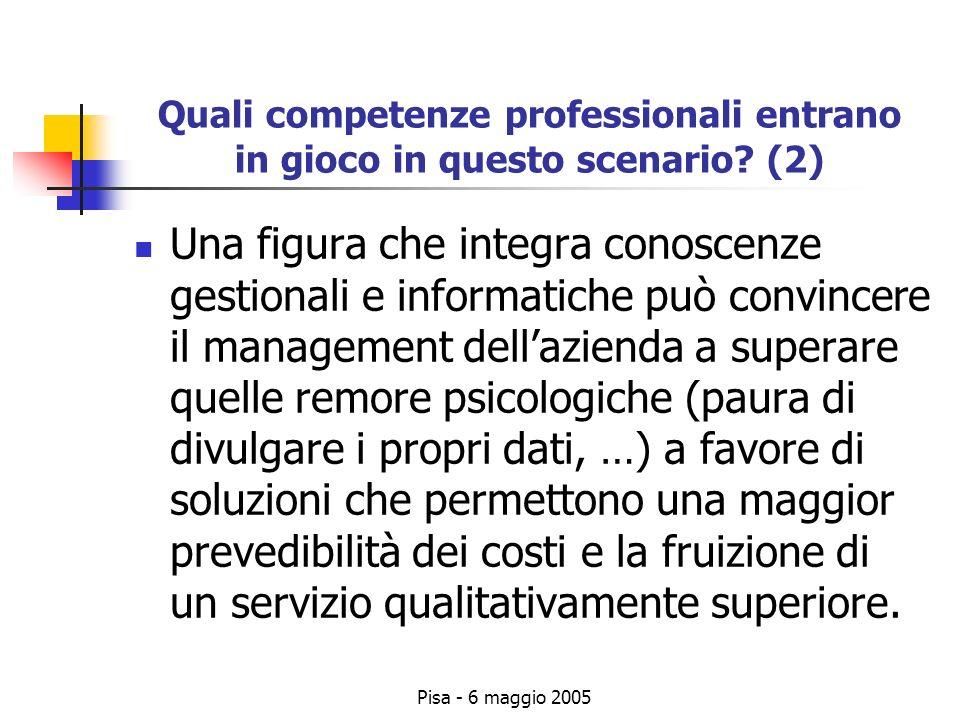 Pisa - 6 maggio 2005 Quali competenze professionali entrano in gioco in questo scenario.