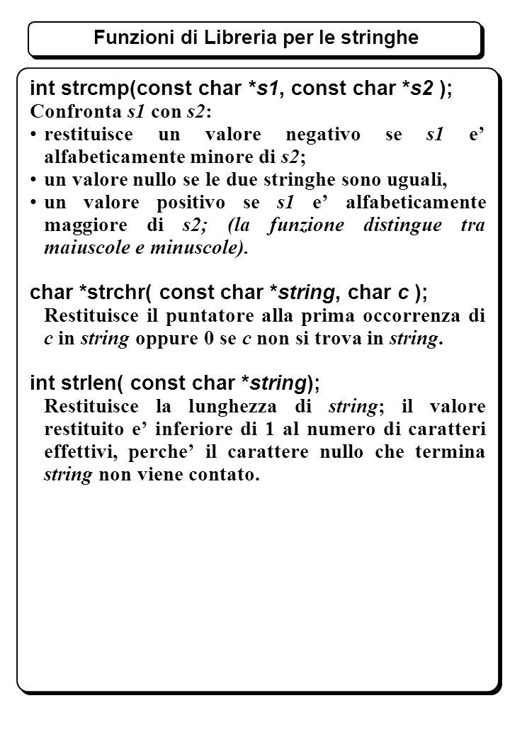 Funzioni di Libreria per le stringhe int strcmp(const char *s1, const char *s2 ); Confronta s1 con s2: restituisce un valore negativo se s1 e alfabeticamente minore di s2; un valore nullo se le due stringhe sono uguali, un valore positivo se s1 e alfabeticamente maggiore di s2; (la funzione distingue tra maiuscole e minuscole).