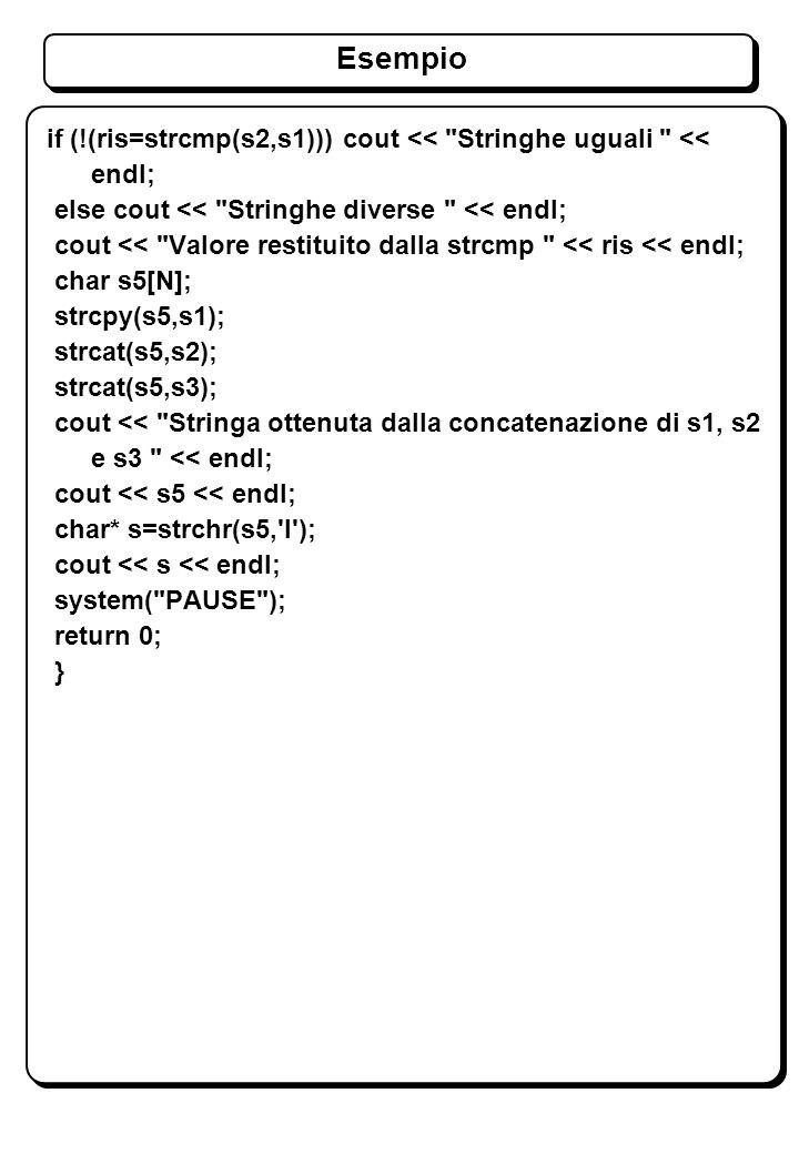 Esempio if (!(ris=strcmp(s2,s1))) cout << Stringhe uguali << endl; else cout << Stringhe diverse << endl; cout << Valore restituito dalla strcmp << ris << endl; char s5[N]; strcpy(s5,s1); strcat(s5,s2); strcat(s5,s3); cout << Stringa ottenuta dalla concatenazione di s1, s2 e s3 << endl; cout << s5 << endl; char* s=strchr(s5, I ); cout << s << endl; system( PAUSE ); return 0; }
