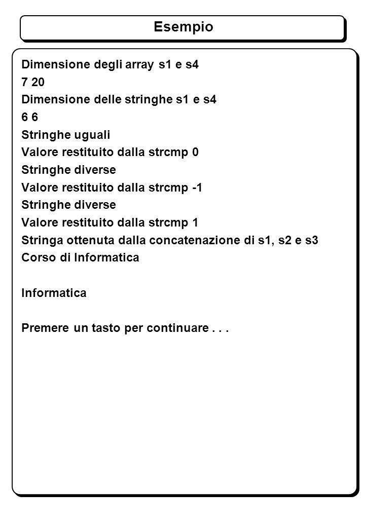 Esempio Dimensione degli array s1 e s4 7 20 Dimensione delle stringhe s1 e s4 6 Stringhe uguali Valore restituito dalla strcmp 0 Stringhe diverse Valore restituito dalla strcmp -1 Stringhe diverse Valore restituito dalla strcmp 1 Stringa ottenuta dalla concatenazione di s1, s2 e s3 Corso di Informatica Informatica Premere un tasto per continuare...