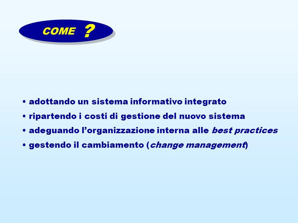 adottando un sistema informativo integrato ripartendo i costi di gestione del nuovo sistema adeguando lorganizzazione interna alle best practices gestendo il cambiamento (change management) COME ?