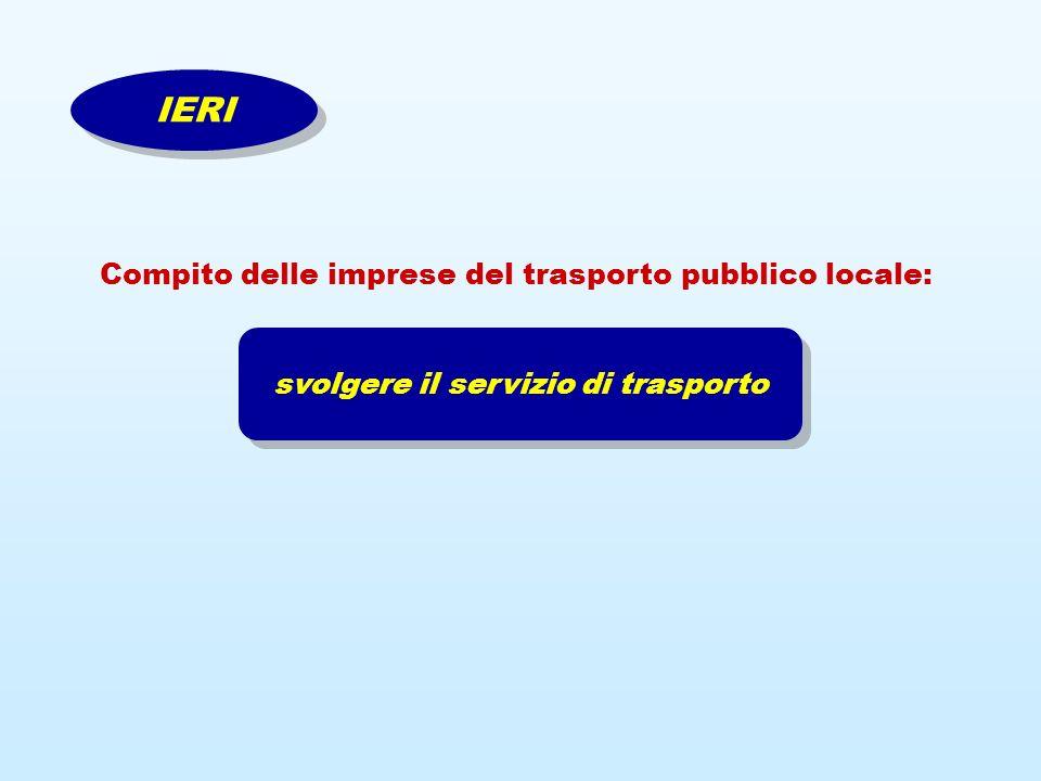 IERI Compito delle imprese del trasporto pubblico locale: svolgere il servizio di trasporto