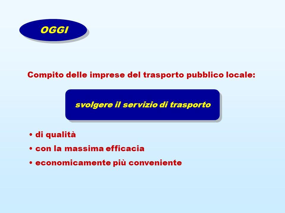 di qualità con la massima efficacia economicamente più conveniente Compito delle imprese del trasporto pubblico locale: svolgere il servizio di trasporto OGGI