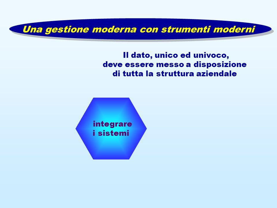 Il dato, unico ed univoco, deve essere messo a disposizione di tutta la struttura aziendale integrare i sistemi Una gestione moderna con strumenti moderni