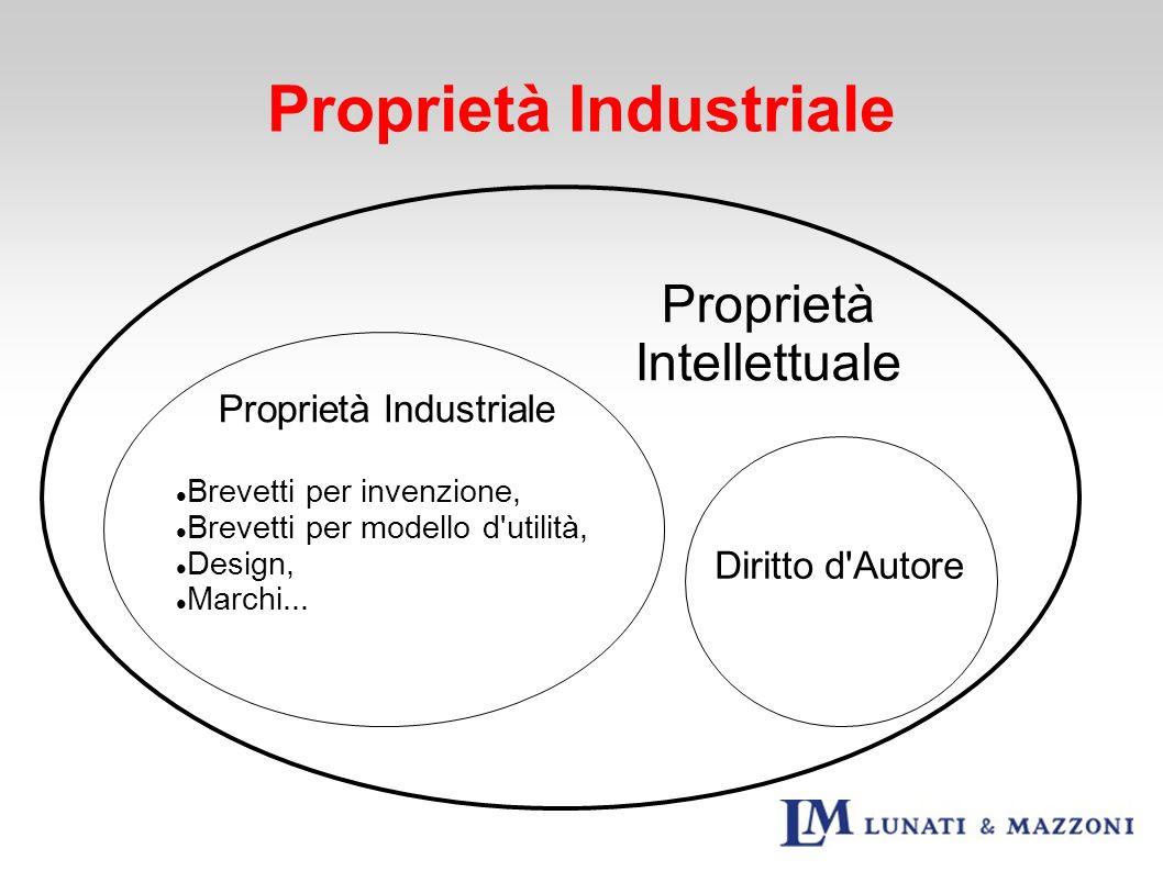 Proprietà Industriale Proprietà Intellettuale Proprietà Industriale Brevetti per invenzione, Brevetti per modello d'utilità, Design, Marchi... Diritto