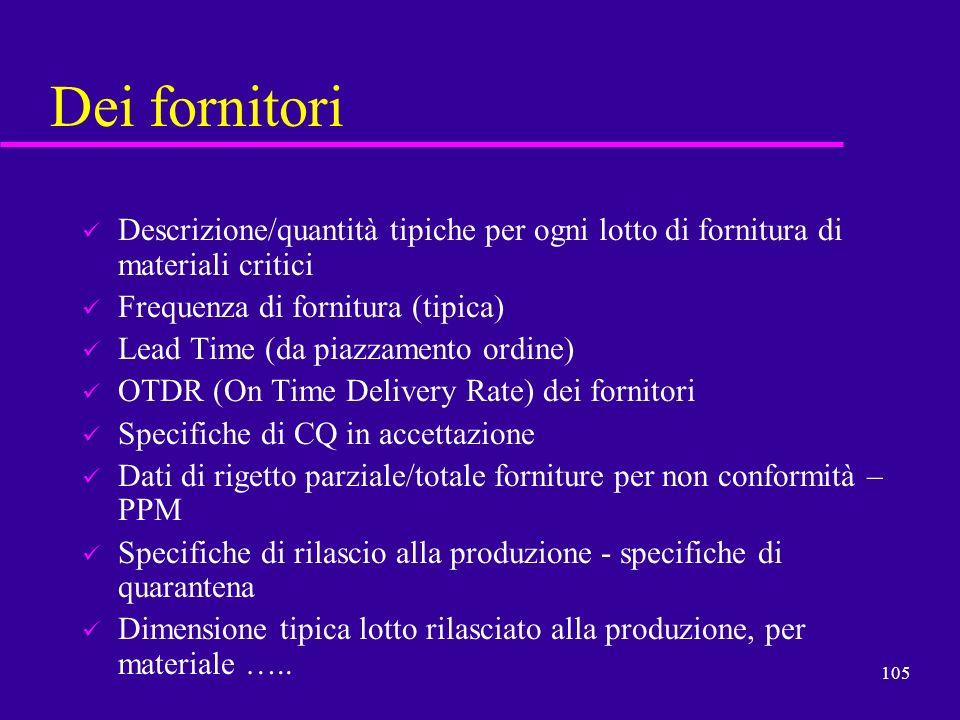 105 Dei fornitori Descrizione/quantità tipiche per ogni lotto di fornitura di materiali critici Frequenza di fornitura (tipica) Lead Time (da piazzame